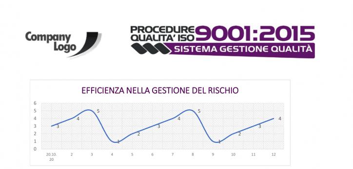 ESEMPIO-KIT-ISO-9001-2015-EDIZIONE-2020-MODELLO-PERFORMANCE