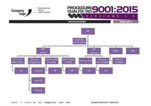 Modulistica-Qualita-ISO-9001-2015-organigramma