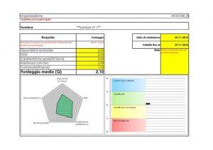 Modulistica-Qualita-ISO-9001-2015-valutazione-fornitori