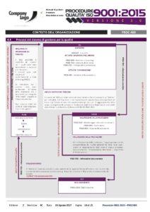 Procedure-ISO-9001-2015-contesto-organizzazione-grafico