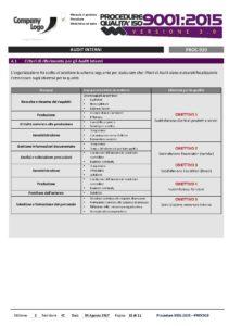 Procedure-ISO-9001-2015-criteri-riferimenti-audit-interni
