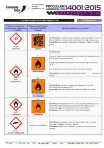 classificazione-sostanze-pericolose