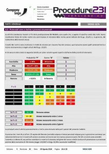 Sistema di gestione 231 - Parte Generale - Aree a rischio