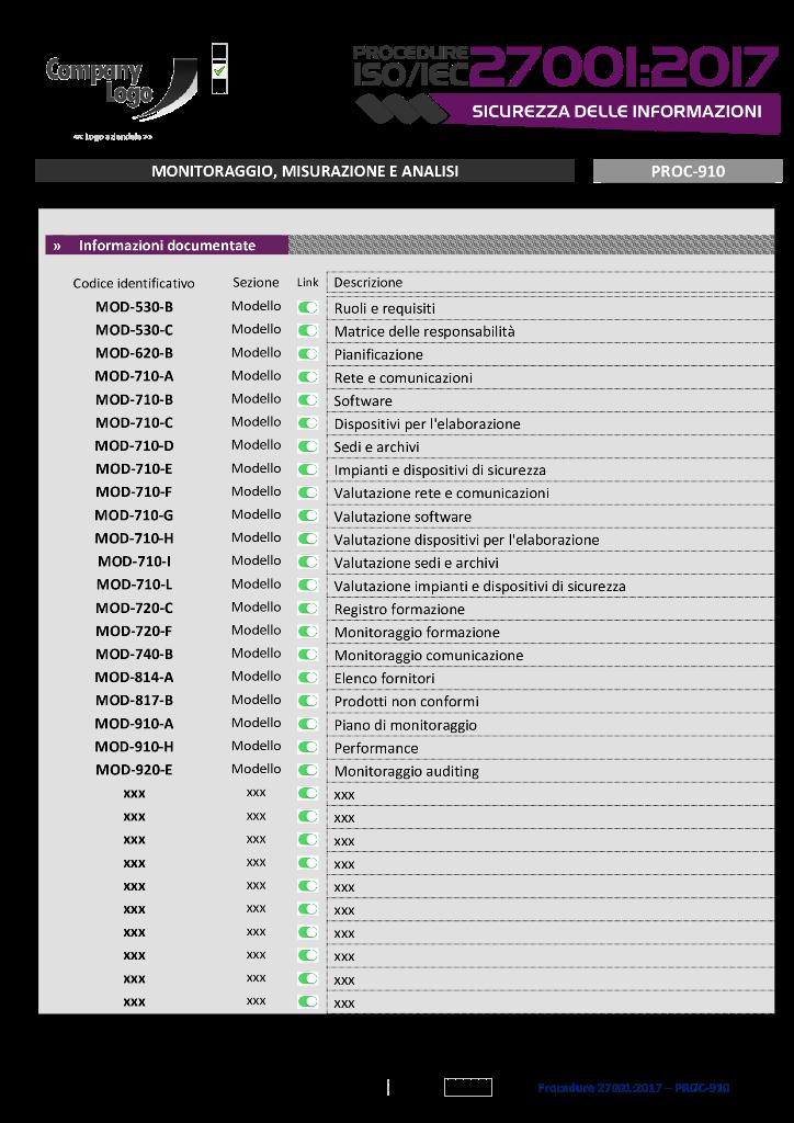 Monitoraggio | Modulistica utilizzata e spazi per incremento
