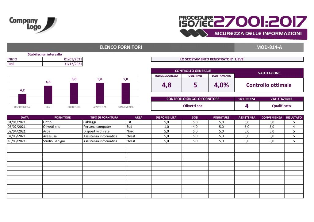 Fornitori | Gestione automatizzata indici outsourcgin