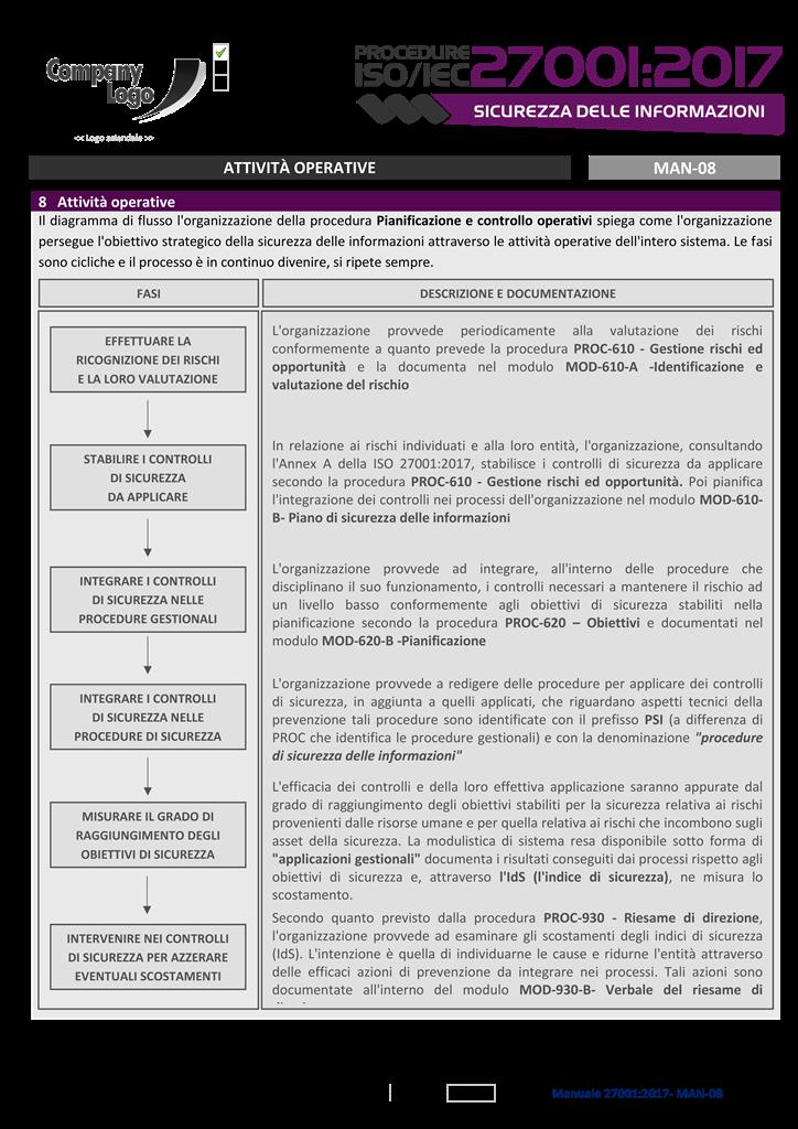 Pianificazione | Attività operative per la sicurezza delle informazioni