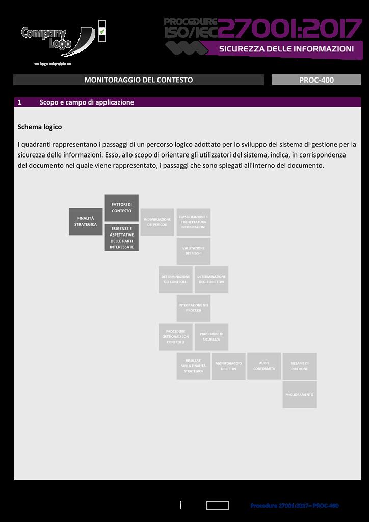 Sviluppo SGI | Passaggi di percorso logico per il sistema di gestione