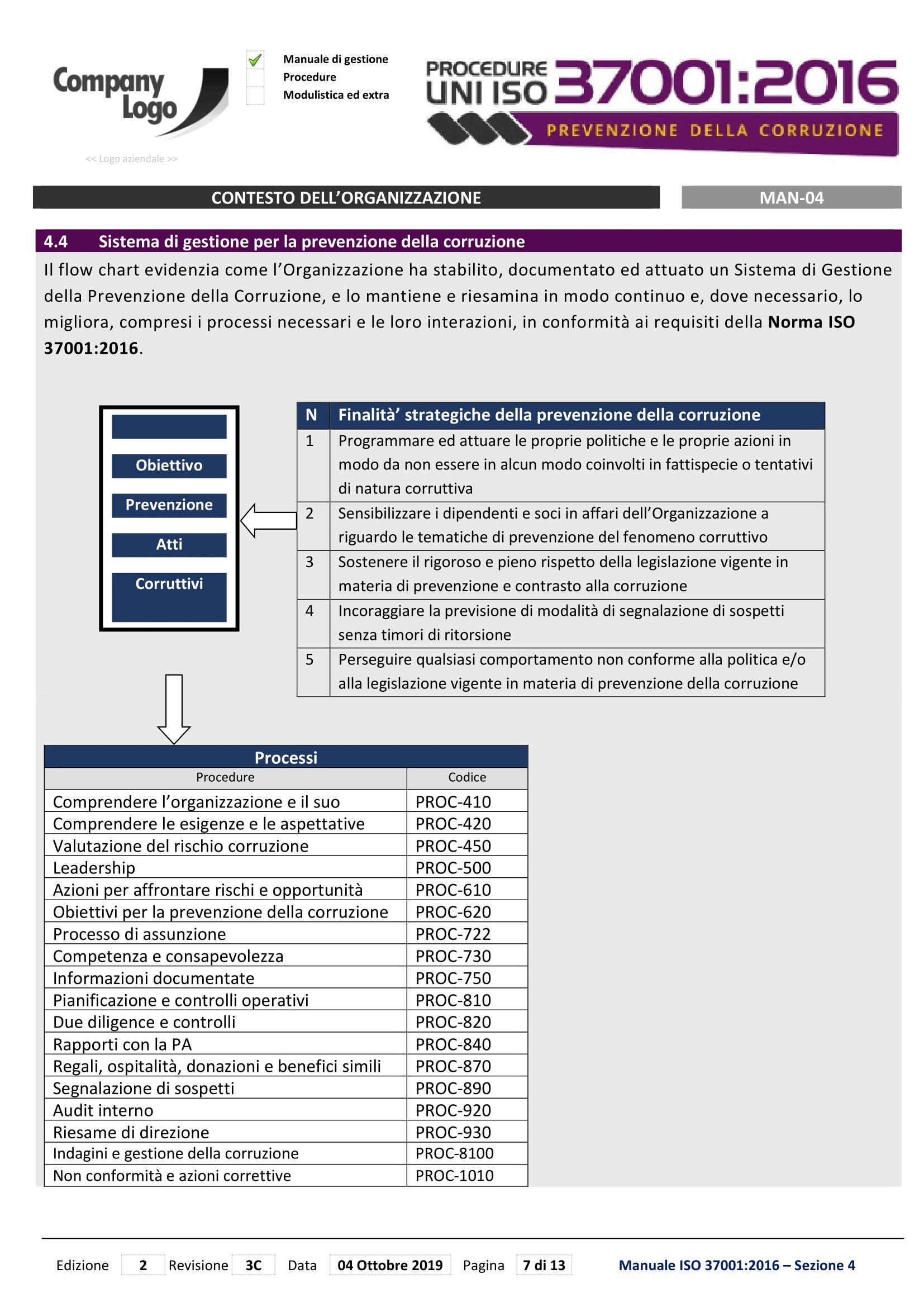 2.sistema-gestione-37001