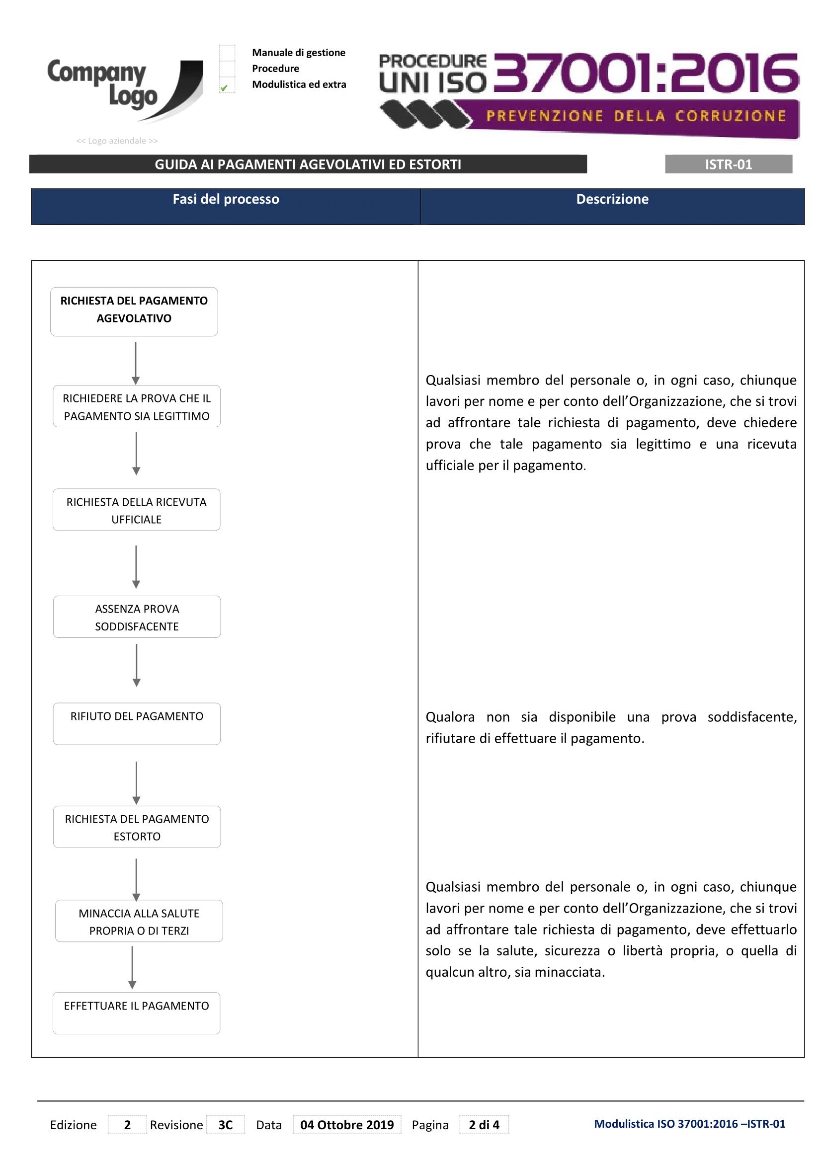 20.pagamenti-estorti-iso-37001