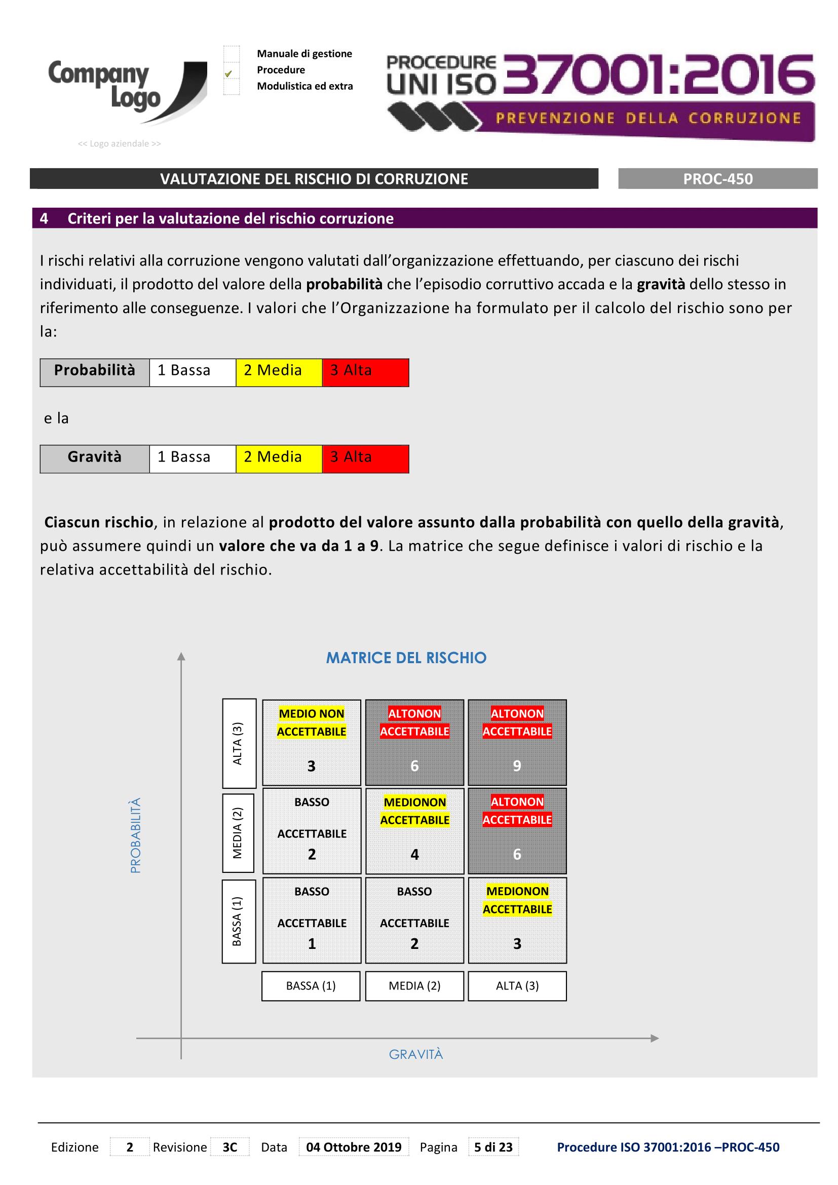 5.valutazione-rischio-37001