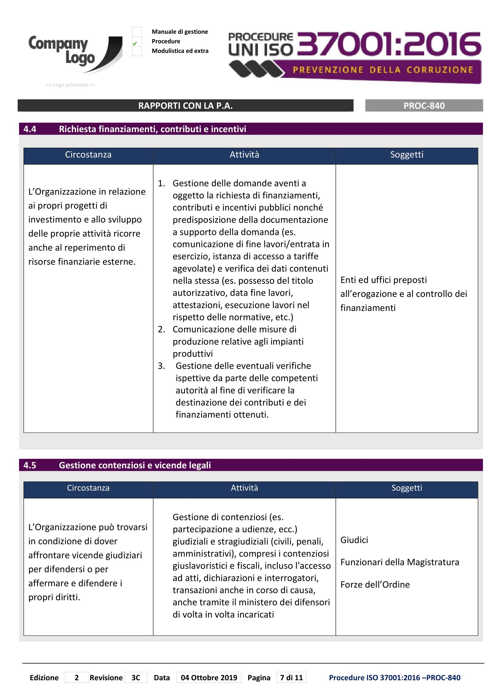9.Finanziamenti-contenziosi-37001